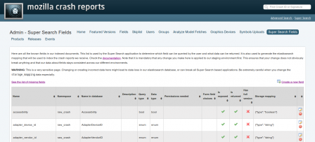 Fig 3 - Super Search Fields page